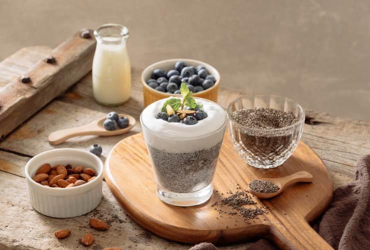 Menù della colazione ideale-SoloNotizie24.it